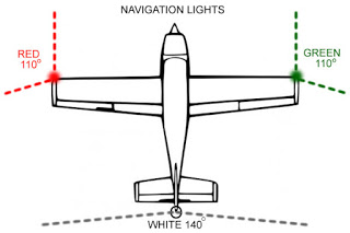 This simple diagram shows positioning of standard lights on an airplane. Helicopter lights are similar. (Thanks to The Logbook blog.)